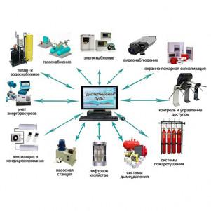 Development of building automation systems
