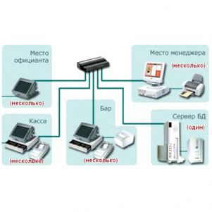 Development of mobile ERP systems for catering with individual orders