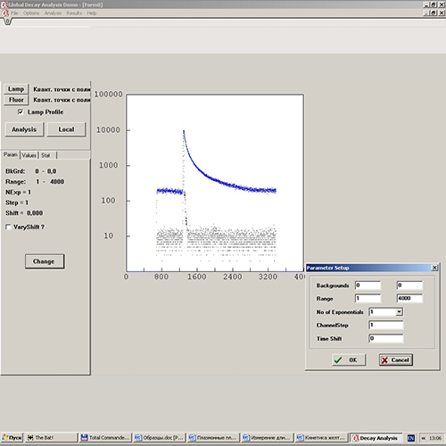 Software for analyzing fluorescence decay kinetics
